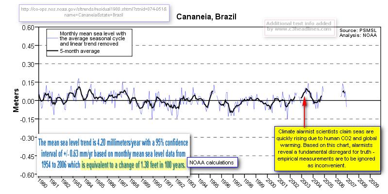 Cananeia Brazil Final
