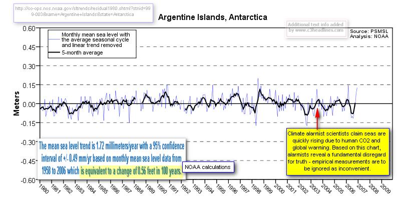 Argentine Islands, Antarctica Final