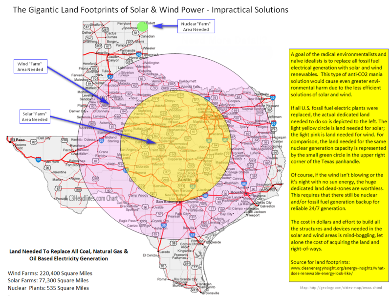 Texas-sized solar and wind power