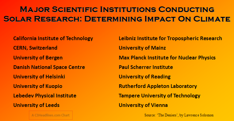 Solar Research centers - climae