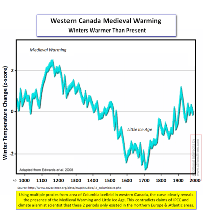 West Canada Icefield Medieval