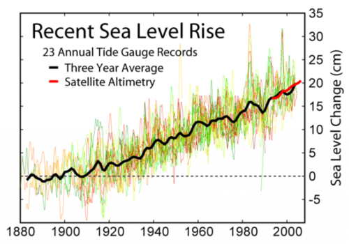 700px-recent_sea_level_rise-1