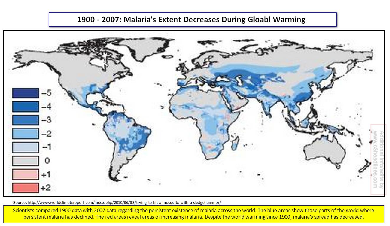 Malaria Declines Global Warming