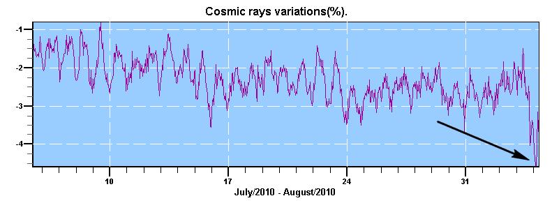 Solar cosmic 2010-08-04_060230b