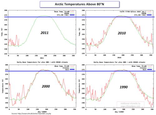 Arctic polar 2011_cr
