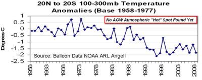 Non-Hot Spot 2011-03-29_143732