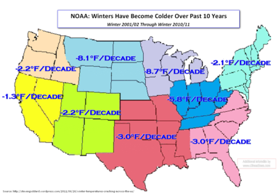 US Winters Cooling