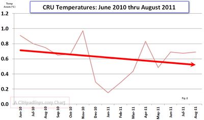CRU 6-2010 thru 8-2011