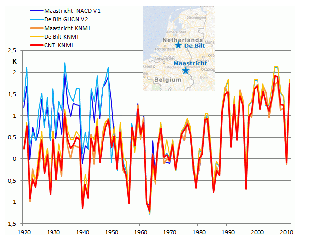 Connect the dots global warming statistics manipulation 2