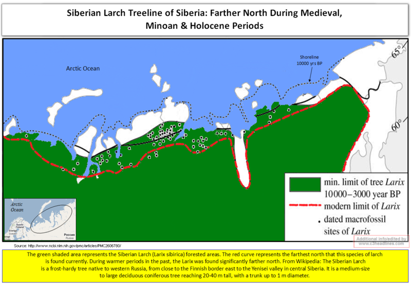 Global warming science facts climate doomsday scientist siberia treeline