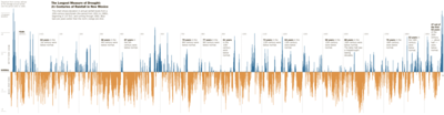 21 centuries of new mexico rainfall drought