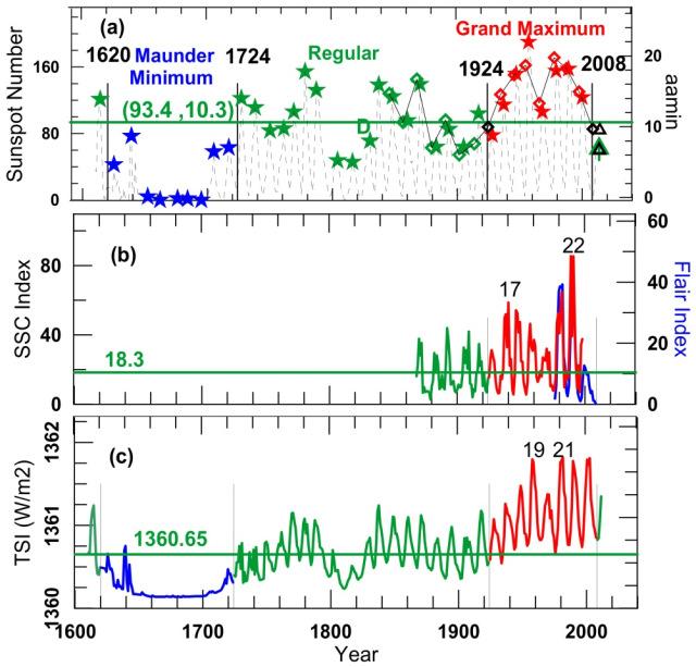 Une nouvelle ère glaciaire débutera en 2014 6a010536b58035970c017c37838e44970b-pi