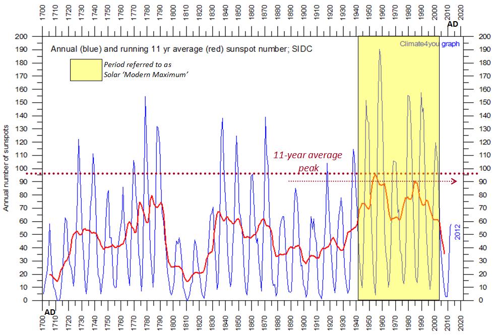 Une nouvelle ère glaciaire débutera en 2014 6a010536b58035970c0192ab4cfa78970d-pi