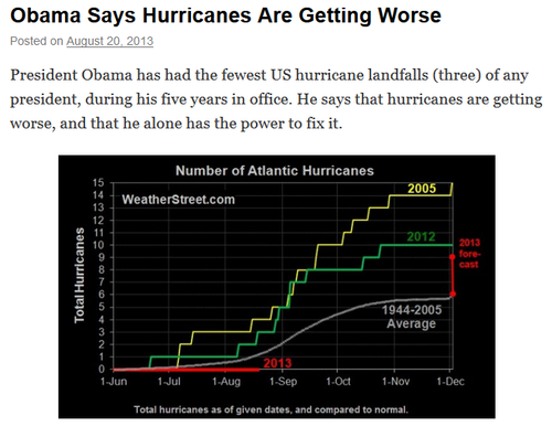 High co2 levels low hurricane activity climate change obama