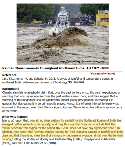 India no climate change precipitation