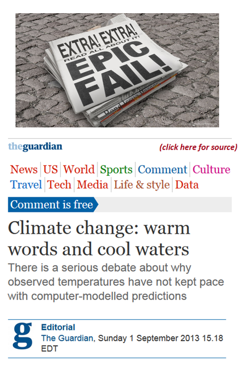 UK The Guardian epic fail about global warming