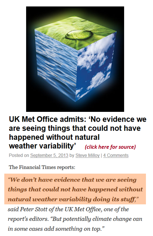 UK met office admits no evidence of climate change by co2