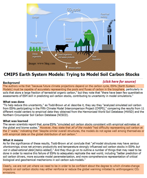 Global carbon cycle ipcc climate model fail peer reviewed study