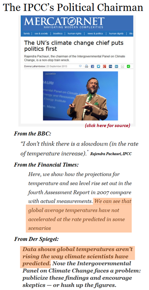Todays climate denier liar bser IPCC rajendra pachauri global warming climate change