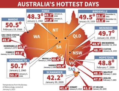 Australia-hottest-days
