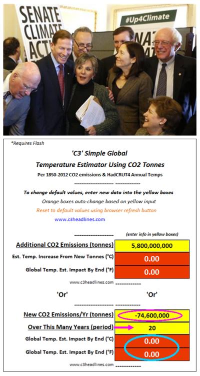 Democrats crony capitalism climate corruption incandescent light bulb quack anti science factcheck 032014