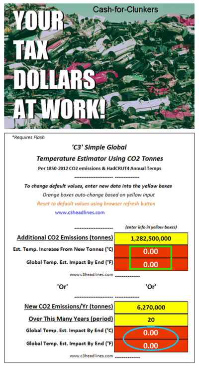 Climate factcheck Democrats cash for clunker quack anti science global warming co2