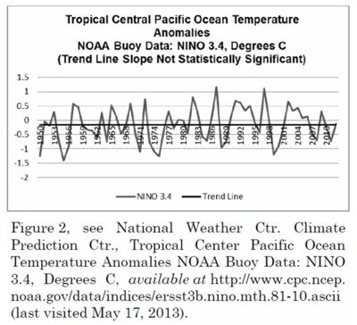 Tropical ocean temperature from buoys