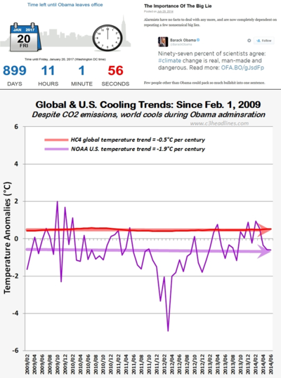 Obama presidency global U.S. cooling since feb 2009 june2014 080414