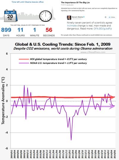 Obama presidency global U.S. cooling since feb 2009 june2014 080414