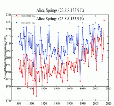 Alice springs goddard screenhunter_227-feb-20-17-02