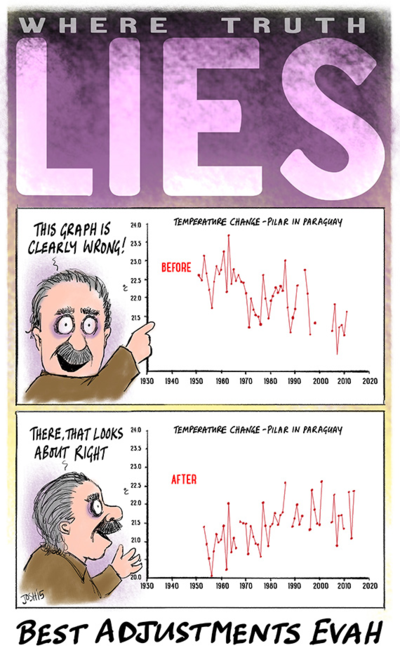 Where_Truth_Lies_temperature fabrication fake josh