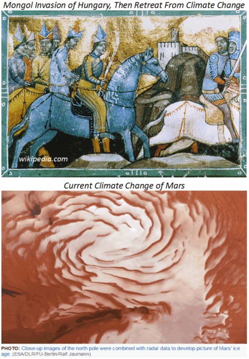 Climate change Mongol Invasion Hungary & Mars global warming