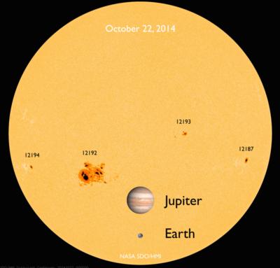 Sunspot-ar12192-jupiter-earth