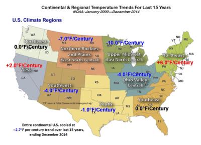 US continental region cooling warming NOAA dec2014 011015