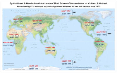 WMO Hemisphere Continent temperature extreme records 2014