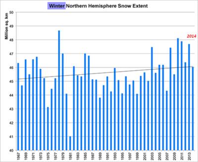 Winter nhland_season1-3