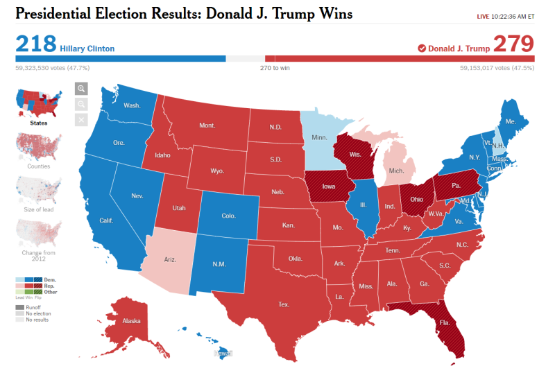 NYT 2016 President Election Results By State 110916