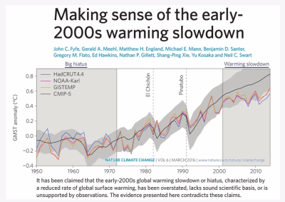 Global warming hiatus pause 21st century
