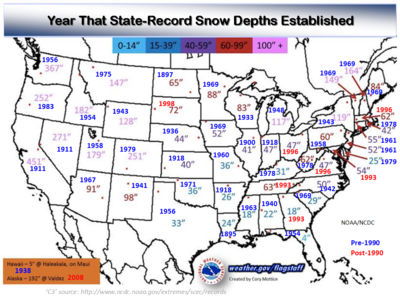 US snow depth records NOAA NCDC 2014 012115