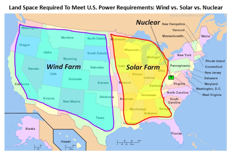 Wind solar nuke land US power apr2019