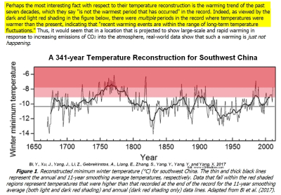 341 year SW China temps