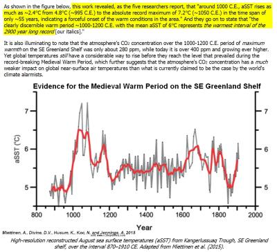 SE Greenland Shelf Medieval temps