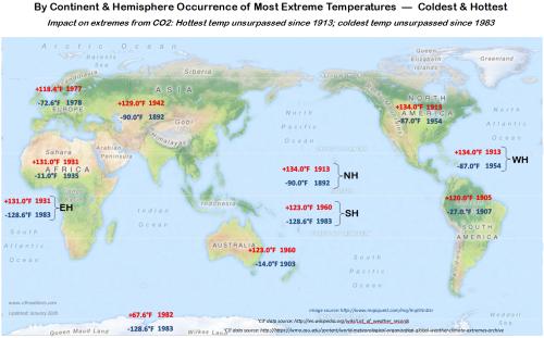 Global Hottest Coldest Temps Bt Continent Hemisphere 01012020