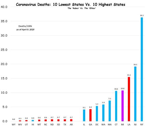 Red Blue states coronavirus dths per 100k 041120