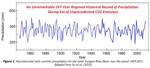 Precipitation Record from the Lower Yangtze River Basin