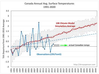 Canada temps vs models 2021-04-04_073614